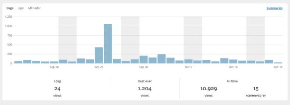 Skærmbillede 2013-10-15 kl. 14.08.43